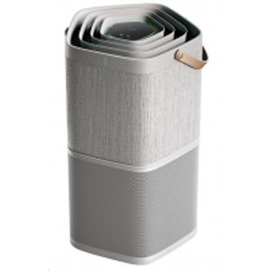 Ventilátory a čističky vzduchu